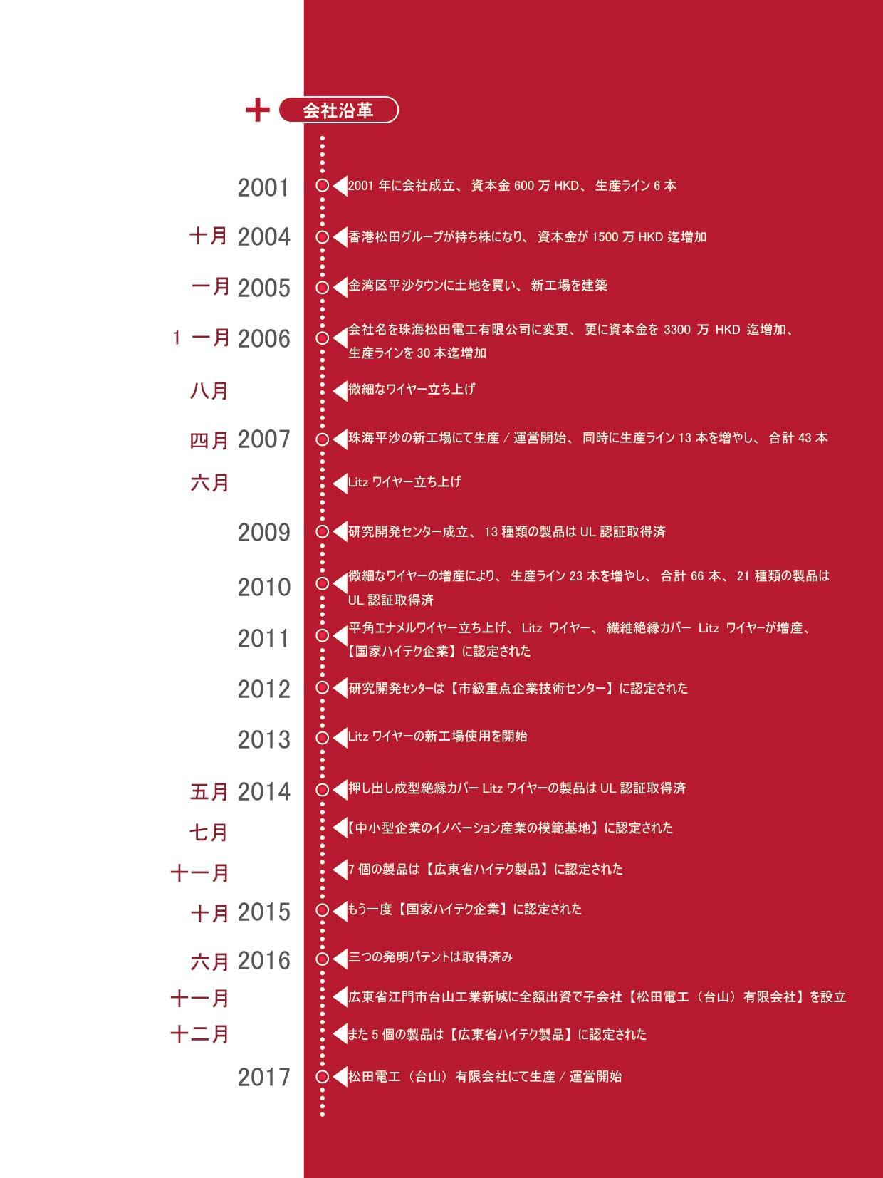 松田电工产品目录册-日本語2018.02.jpg